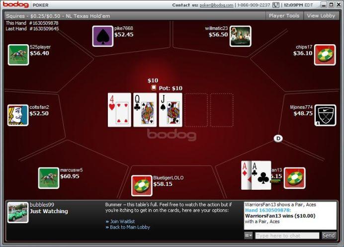 Bodog Poker Lobby